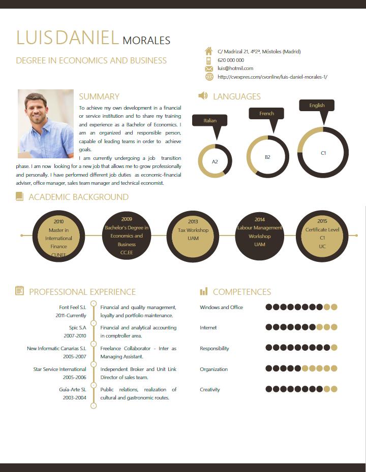 Ejemplos Y Plantillas De Curriculum En Ingles Cvexpres