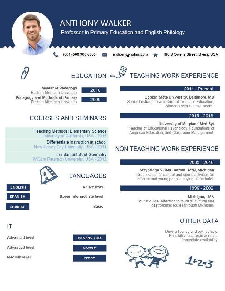 Teaching, Resume, Examples