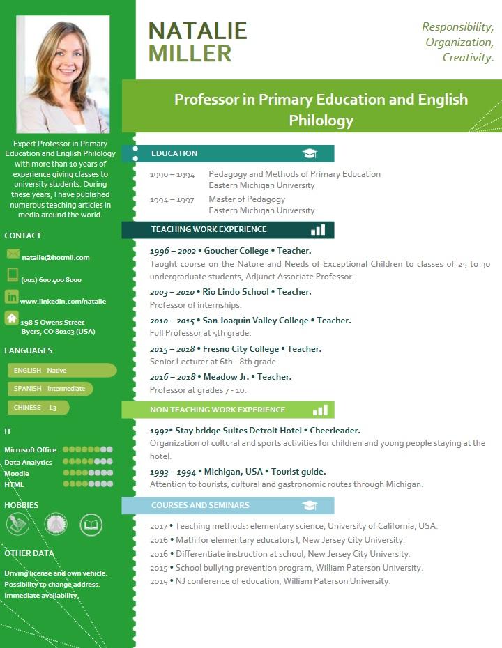 curriculum-vitae-example-for-teacher-866-full Teacher Curriculum Vitae Example on about me teacher examples, resume teacher examples, art teacher examples, application letter teacher examples,