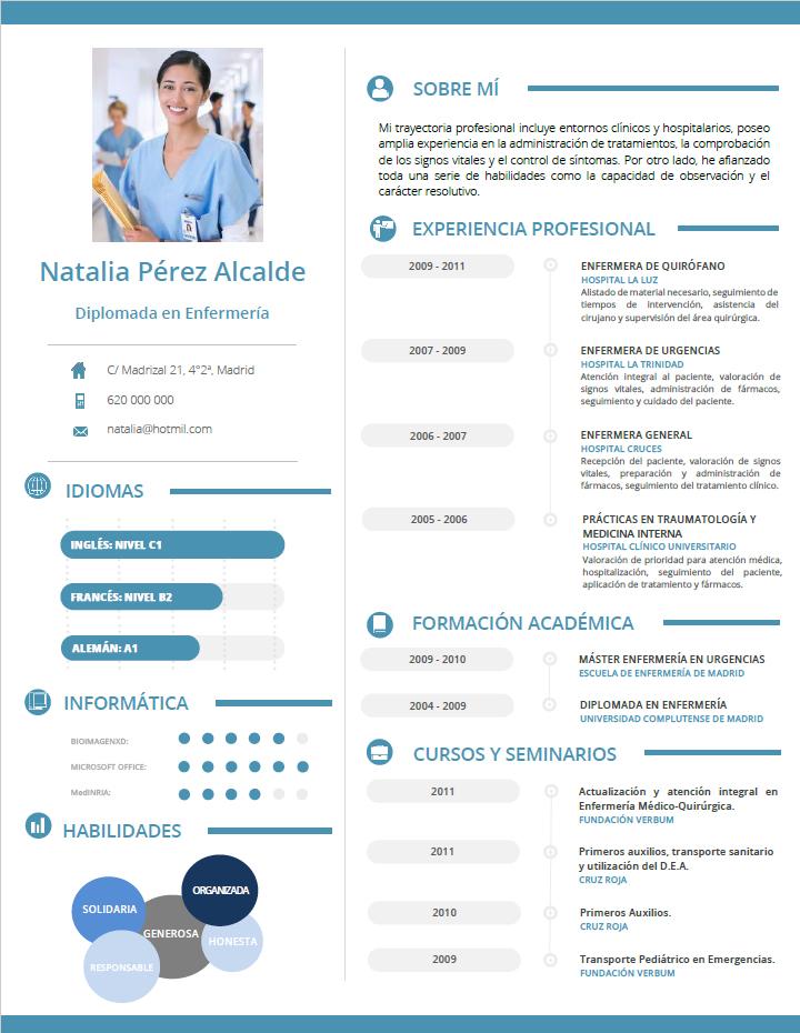 como elaborar curriculum vitae de medicos y enfermeras