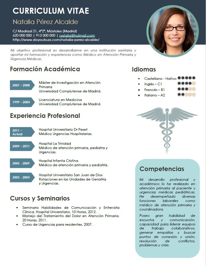 Curriculum de Médicos Enfermeras | Plantillas de CV Sanidad | cvExpres