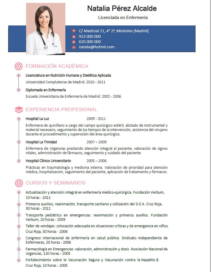 elaborar curriculum vitae de medicos y enfermeras