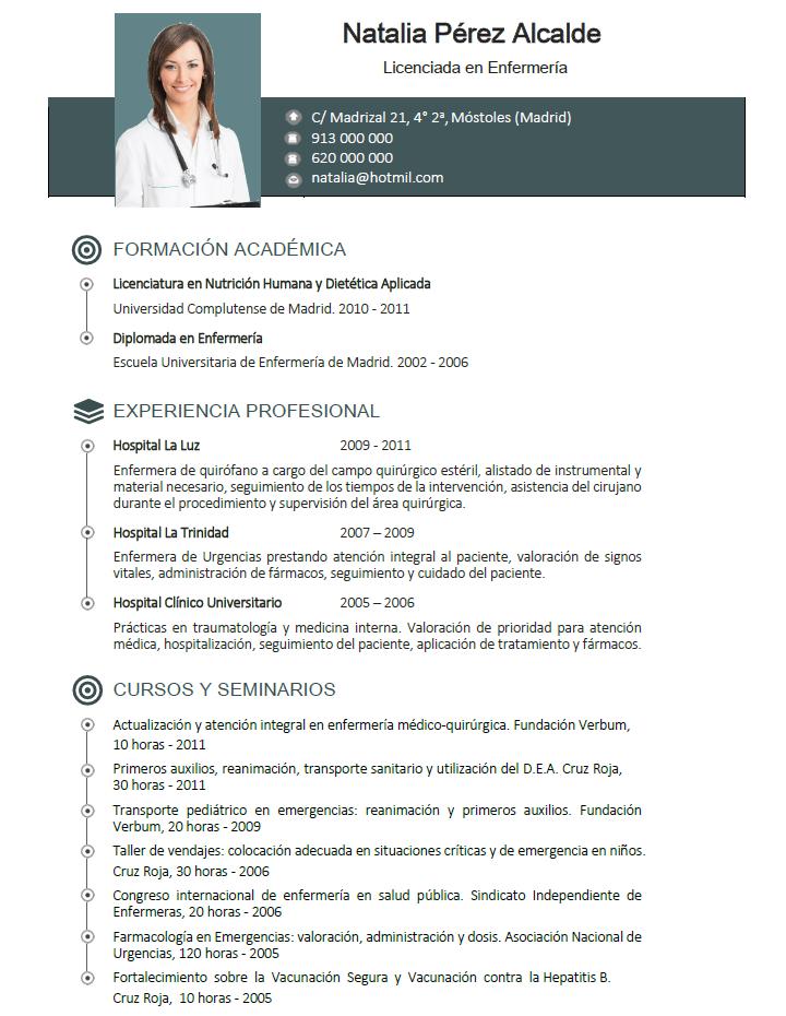 curriculum para m u00e9dicos y enfermeras
