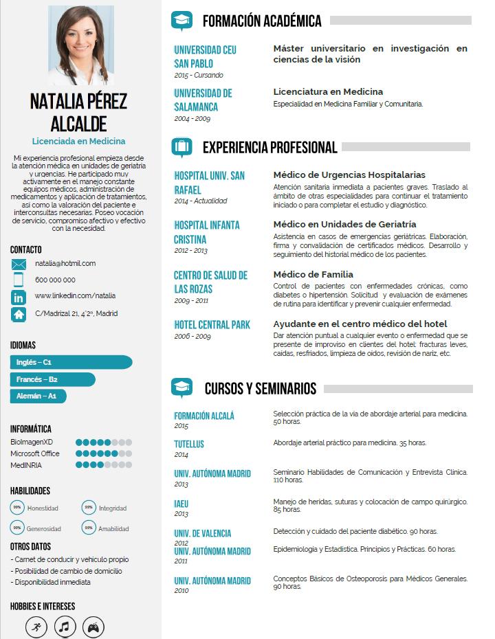 Curriculum De Medicos O Enfermeras Plantillas De Cv Para Hospitales