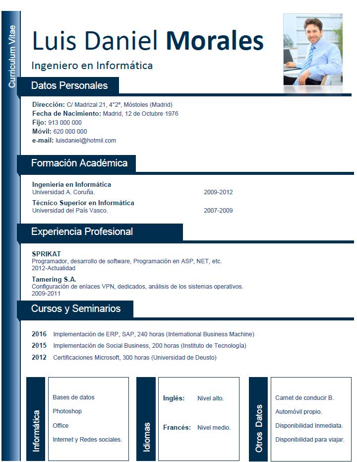curriculum vitae de profesionales para empresas