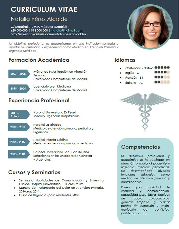Elaboración Del Curriculum De Médicos O Enfermeras. Plantillas De