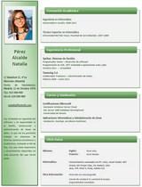 currículum profesor n° 44 - envio cv industrias químicas, alimentacion