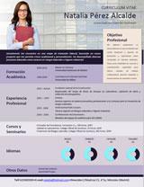 currículum profesor n° 4 - enviar curriculum a empresas