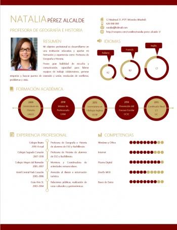 currículum profesor n° 188 - buscar empleo en colegios