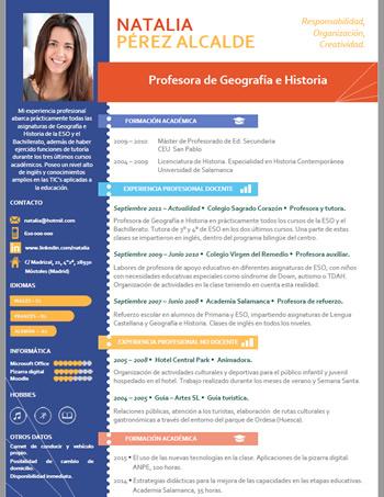 currículum profesor n° 50 - empleo en colegios