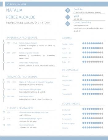 currículum profesor n° 200 - empleo colegios privados