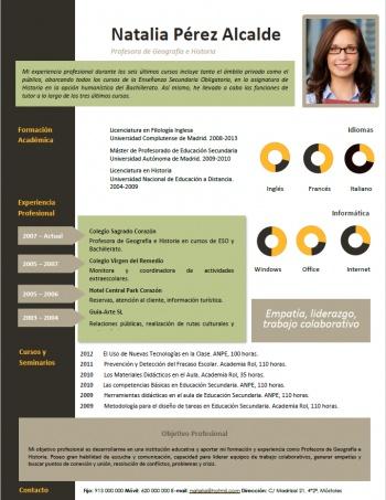 currículum profesor n° 119 - para colegios privados